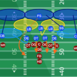 Want More Ints? Know Where Your Teammates Will Be